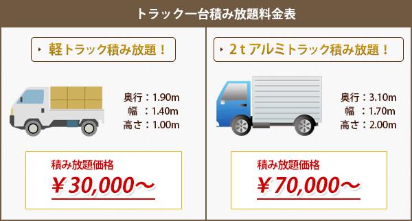 トラック一台積み放題料金表 軽トラック積み放題 不用品積み放題価格¥30,000から。2tアルミトラック積み放題 不用品積み放題価格¥70,000から